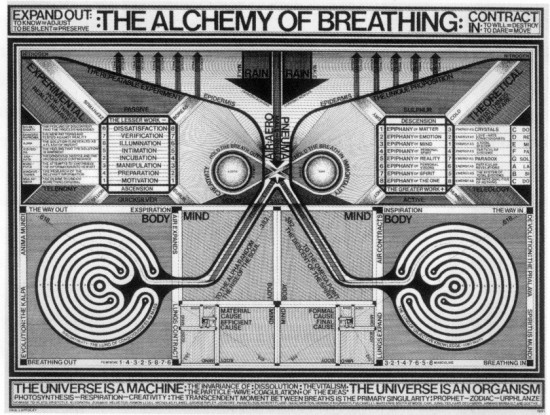 alchemy_of_breathing_lgbw-840x634