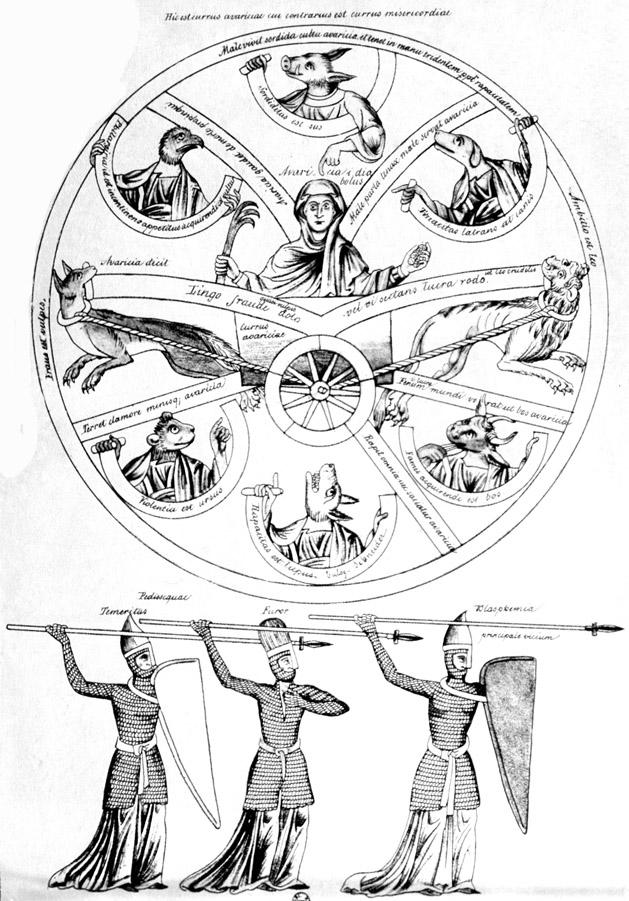 Hortus-deliciarum-Avarice