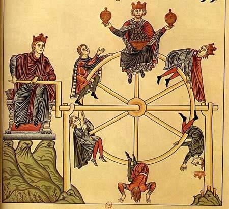 Hortus-deliciarum-Wheel-Of-Fortune