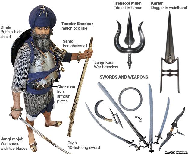 Nidar-Singh